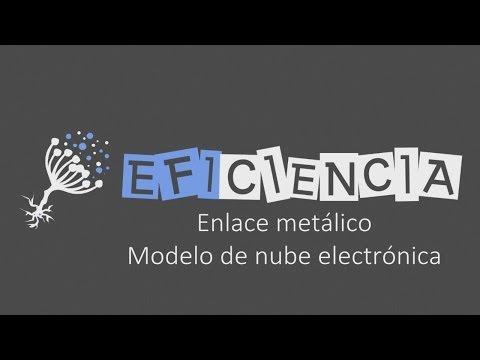 ENLACE METÁLICO: MODELO DE NUBE ELECTRÓNICA. Nube de electrones Cationes Conductores Brillo Densidad