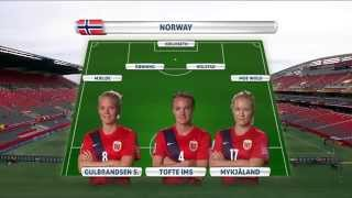 Norway v. Thailand - Team lineups EXCLUSIVE