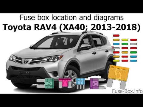 Fuse box location and diagrams Toyota RAV4 (XA40; 2013-2018) - YouTube