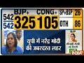 Election Results 2019: UP में नरेंद्र मोदी की जबरदस्त लहर, लोगों में दिखा उत्साह
