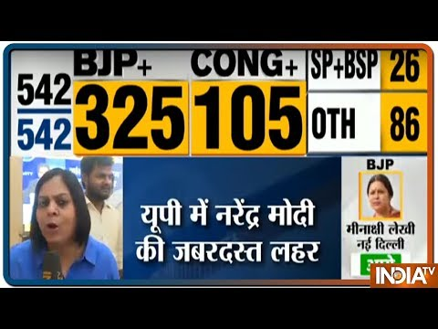 Election Results 2019: UP में नरेंद्र मोदी की जबरदस्त लहर लोगों में दिखा उत्साह