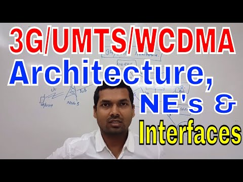 3G/UMTS/WCDMA architecture and interface,niladri nihar nanda