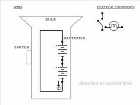 Flashlight Circuit - YouTube