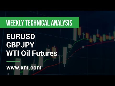 Weekly Technical Analysis: 22/04/2019 - EURUSD, GBPJPY, WTI Oil Futures