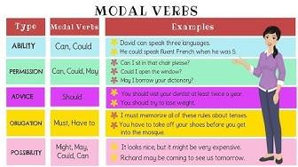 Modals, Modal Verbs, Types of Modal Verbs: Useful List & Examples | English Grammar