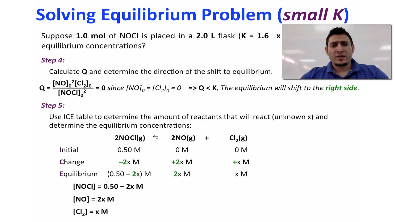 how to find reaction quotient