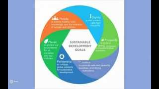 Sustainable Development Goals (SDGs) explained thumbnail