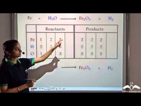 Balanced Chemical Equations (I) image