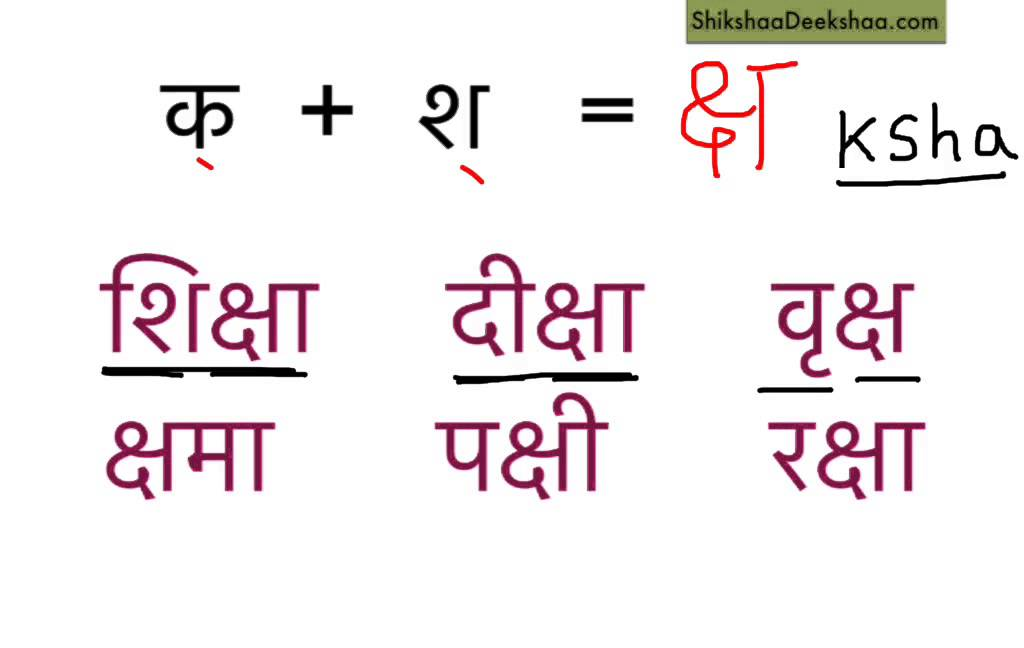 And  Letter Words In Hindi
