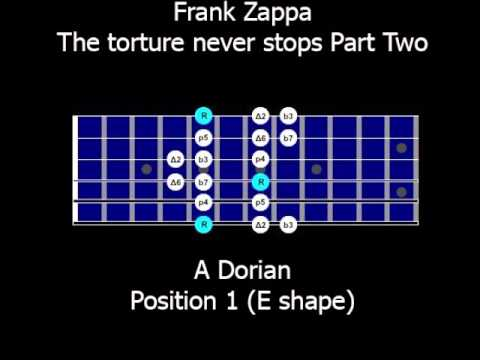 Backing Track- Frank Zappa- The Torture Never Stops - Part two