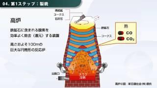 「化学 モノづくり動画」 化学工学会夢化学委員会.