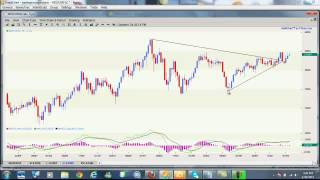 Forex Guide Part9 - Forex for Beginners