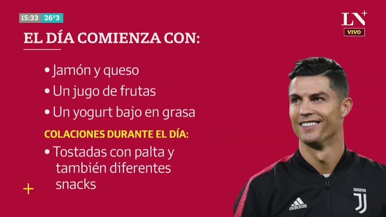 Diätplan Cristiano Ronaldo