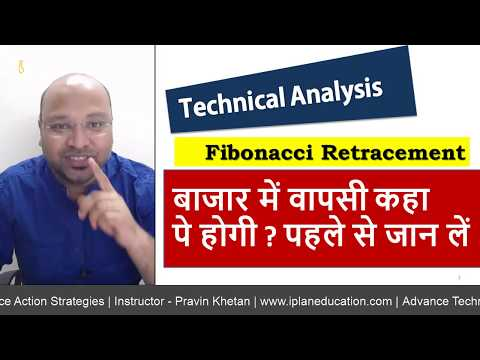 How to use Fibonacci retracement In Hindi - forex and stock market | Technical Analysis Course