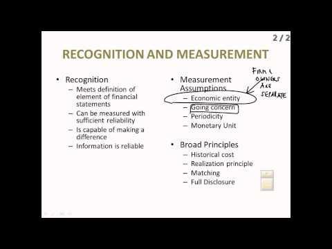 Intermediate Accounting I: Closing Entries & Conceptual Framework of Accounting