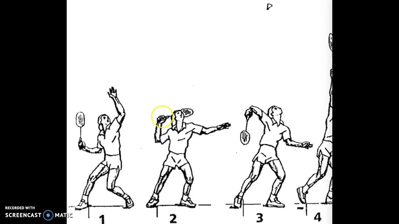 Bevægelsesanalyse af clearslaget i badminton - Overkroppen