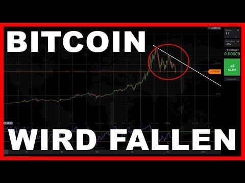 Bitcoin Chartanalyse | Er wird fallen | Trading Tutorial Deutsch | Erklärung & kaufen?