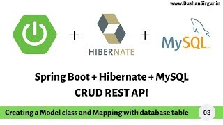 Spring Boot Hibernate - Creating Model class and Mapping with DB Table [Part 3]