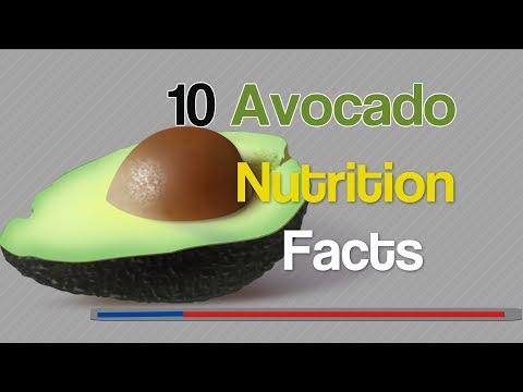 10 Avocado Nutrition Facts