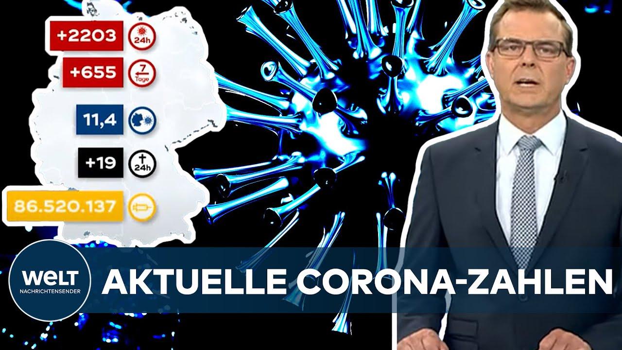 Download AKTUELLE CORONA-ZAHLEN: Inzidenz steigt seit über zwei Wochen - 2203 Covid19-Neuinfektionen