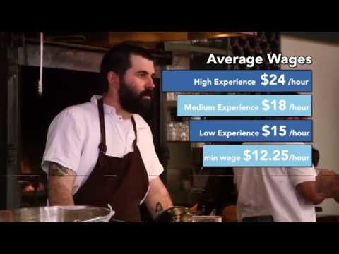 How Two Oakland Restaurants Are Dealing With Higher Minimum Wage