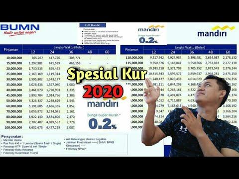 Kur Bank Mandiri 0 2 Spesial 2020 Sampai 200 Jt Termurah Di Tahun Sebelumnya Youtube