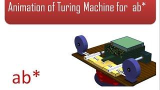 La animación de la Máquina de Turing para ab*