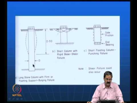 Mod-03 Lec-08 Vibro-compaction methods