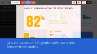 Introducing the Databoard for Research Insights thumbnail