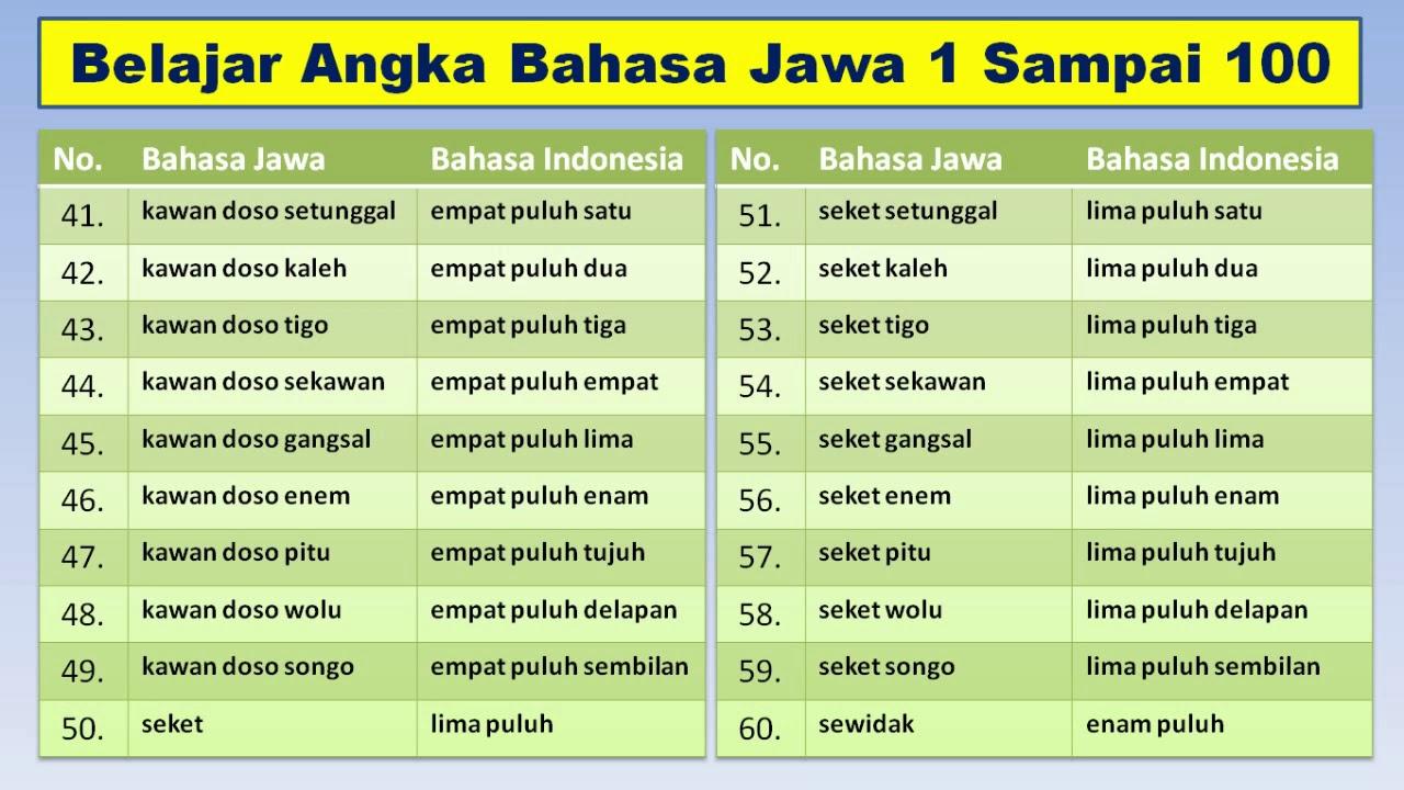 Belajar Angka Bahasa Jawa 1 Sampai 100 Learning Javanese Numbers 1 Until 100 Youtube