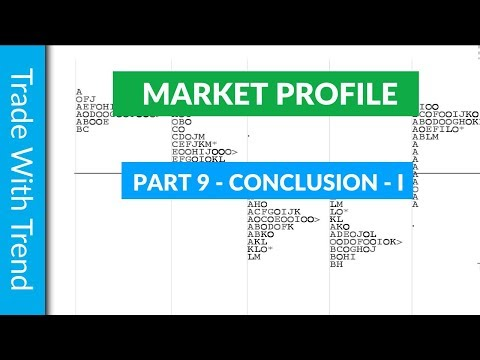 Market Profile Part 9 - Putting It All Together