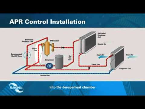 APR Control for Modulating and Dehumidifying DX AC Systems  YouTube