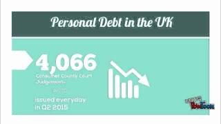 The Money Statistics - The Money Charity