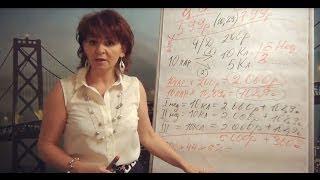 Урок седьмой. Как заработать деньги с помощью косметики для дома Faberlic?