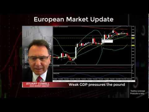 Weak GDP pressures the Pound | June 10, 2019
