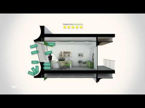 Life Sciences Incubator Utrecht - Facade concept