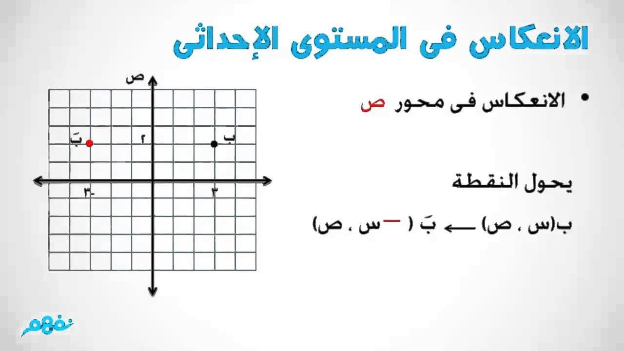 الإنعكاس رياضيات للصف الأول الإعدادي موقع نفهم موقع نفهم Youtube