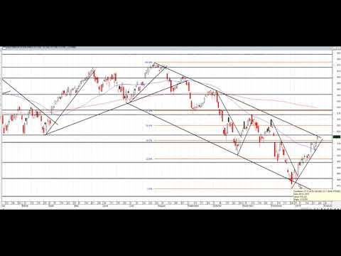 AEX: top in de maak?