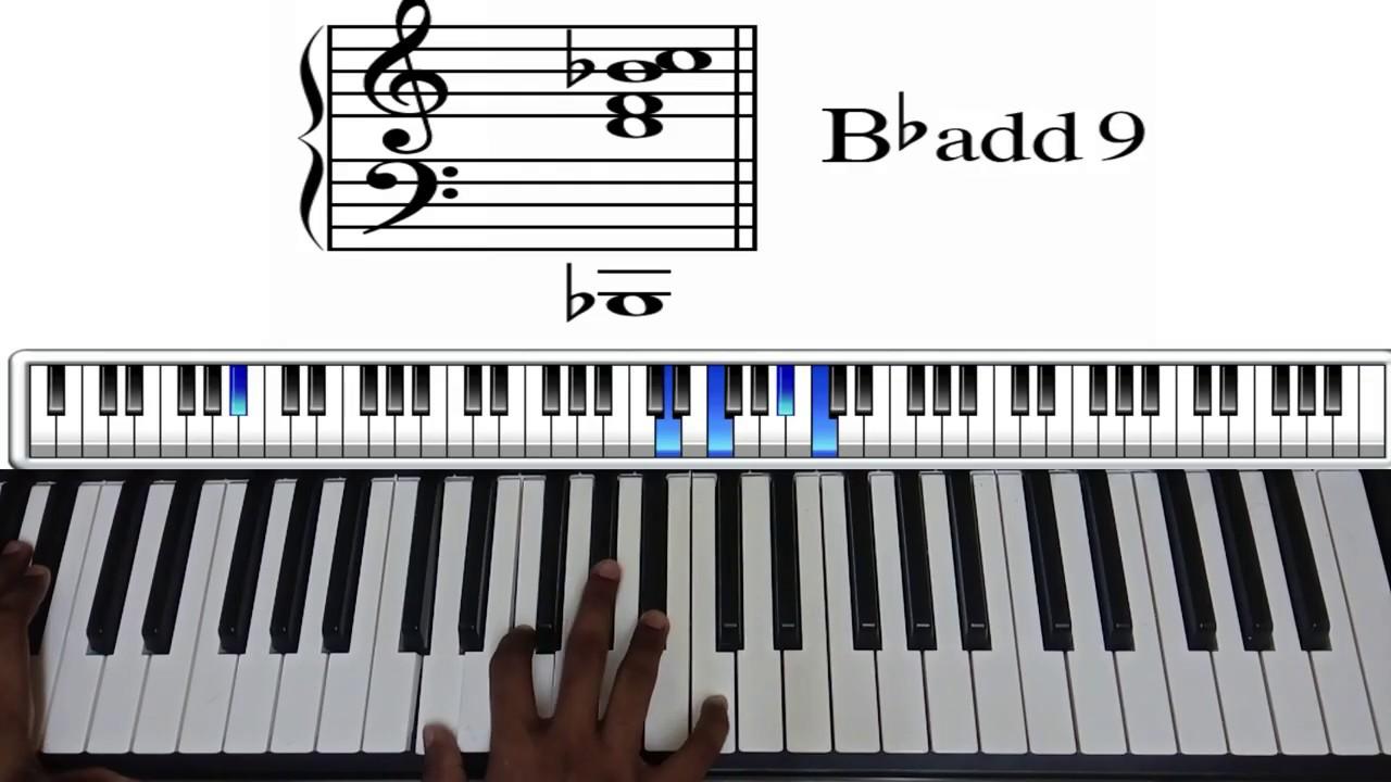 காரிருள் சூழ்ந்த வேளையில்(Kaarirul soolntha velaiyil) Intro with Leads and chords Tutorial
