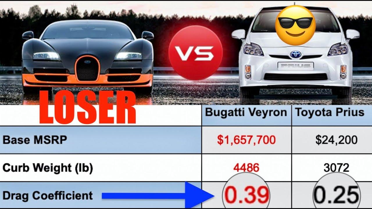 People Hate My Toyota Prius - It beat a $1.6 Million 💵 Dollar Bugatti (World's Fastest Car)