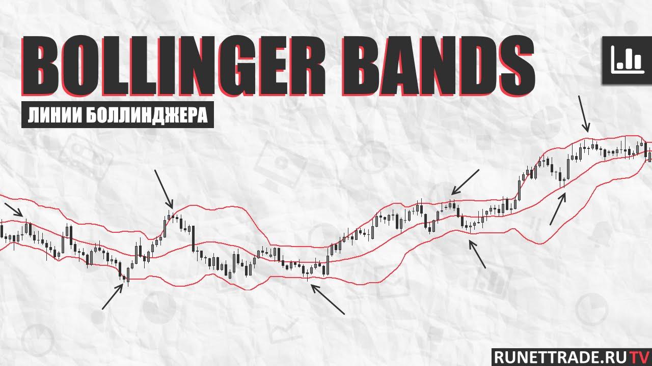 Bollinger bands 60 sekunden