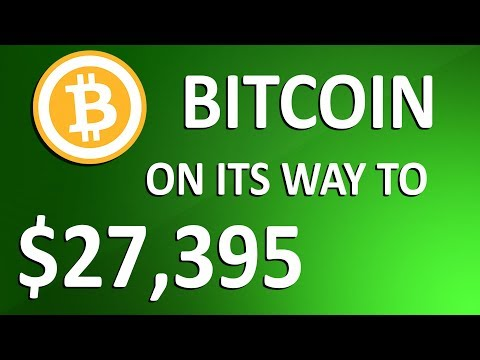 Bitcoin Hitting All-Time Highs, What's Being Forecasted