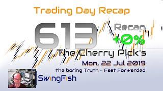 Forex Trading Day 613 Recap [+0.1%]