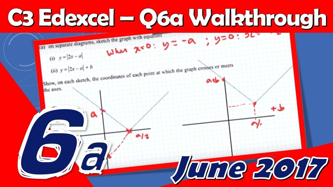 C3 Edexcel June 2017 | Question 6a Walkthrough | Modulus Function Graphing:  |2x-a| and |2x-a|+b