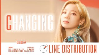 Download lagu TWICE (トゥワイス) ~ Changing ~ Line Distribution