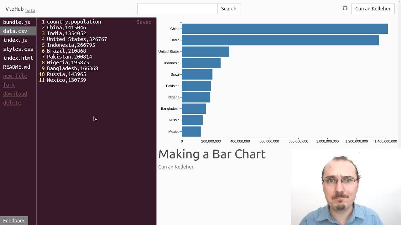 Making a Bar Chart with D3 js and SVG [Reloaded]