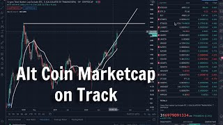 Alt CoinMarket Cap is On Track