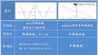 0 2 函数 part 4 基本初等函数与初等函数
