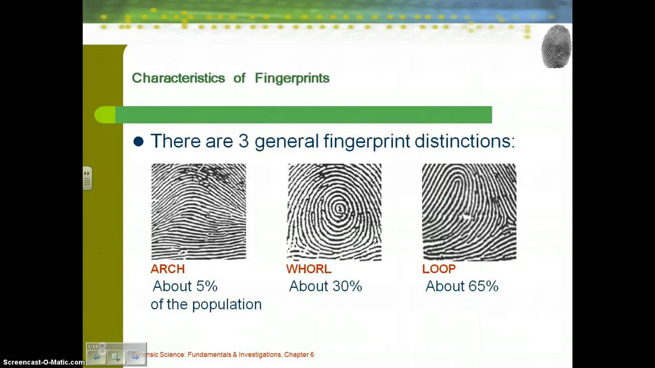 forensic fingerprinting The history of fingerprints the science of fingerprint identification stands out among all other forensic sciences for many reasons, including the following.