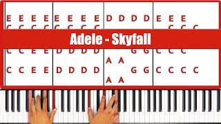 Skyfall Adele Piano Tutorial ORIGINAL